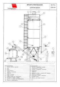 Impianti preparazione latte di calce