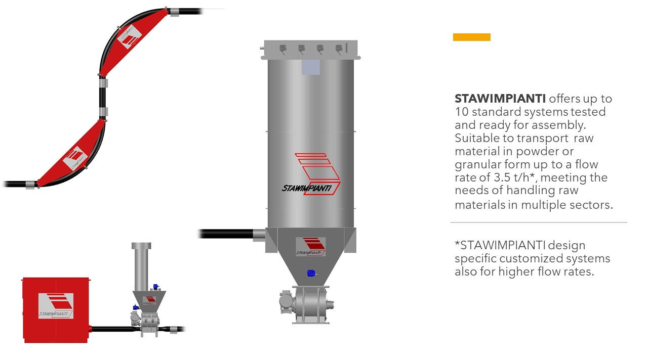 Pre Dimensioned pneumatic conveying system